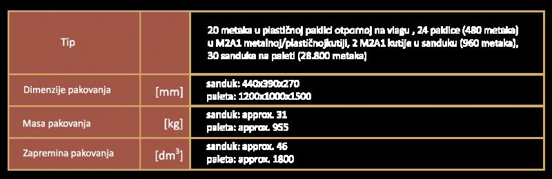 7.62x39 čelično SRB pakovanje