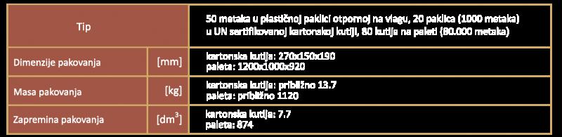 9x19 NATO SRB pakovanje